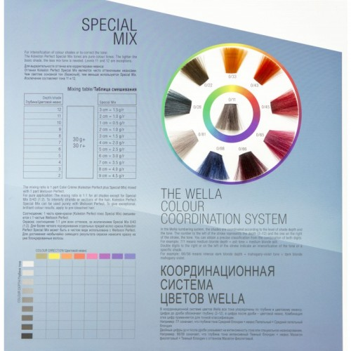 Technical Colour Wheel Back2myroots Of Hair Color Wheel